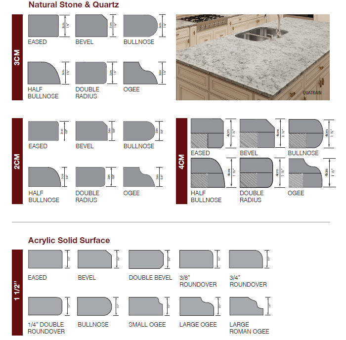 Countertop Edge Selection